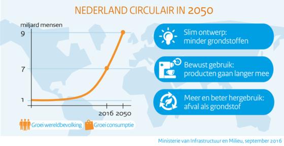 FrieslandCampina ondertekent grondstoffenakkoord met FNLI