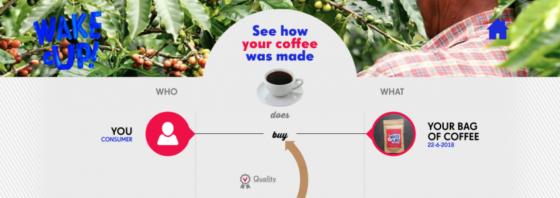 'Blockchaintechnologie biedt transparantie in koffie-industrie' (video)