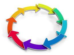 Denken over circulaire economie loopt ver voor op de praktijk