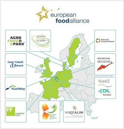 Flanders' FOOD actief binnen European Food Alliance