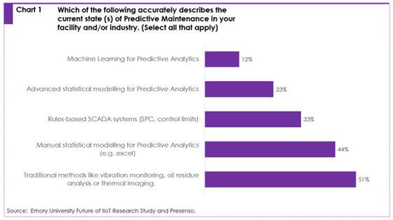 Tekort Big Data analisten hindert implementatie Industrie 4.0